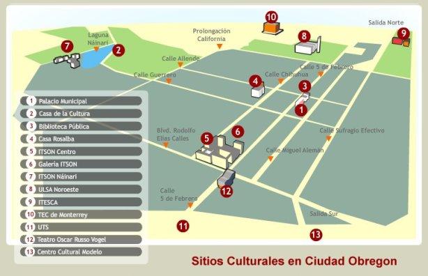 Sitios Culturales