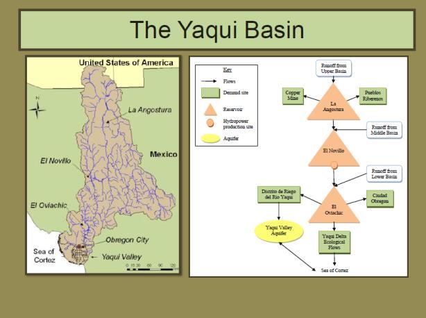 basin_dam_map1